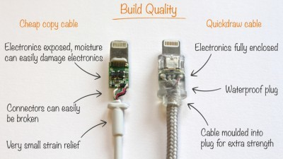 Quickdraw Cable Rugged Lighntning Cable